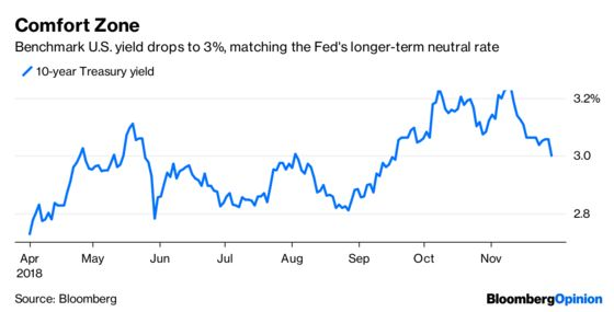 Why 3% Is a Magic Number for 10-Year Treasury Yields