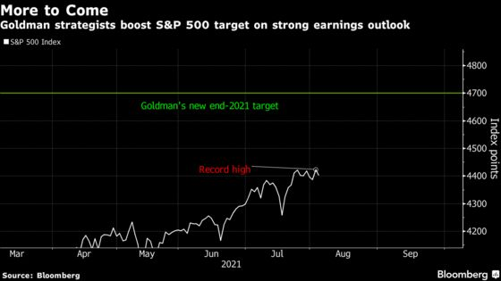 Goldman Boosts S&P 500 Target on Earnings Growth, Low Rates