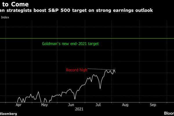 Goldman strategists boost S&P 500 target on strong earnings outlook