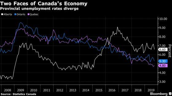 Ontario, Quebec See Budgets Improve; Alberta Struggles