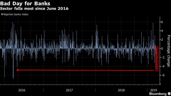 Bank Stocks in Nigeria Fall Most Since 2016 After Buhari Victory