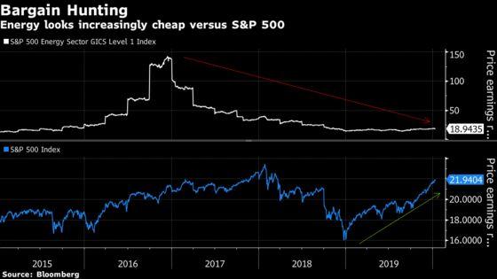 Energy Shares Are 'Downright Cheap,' David Rosenberg Says