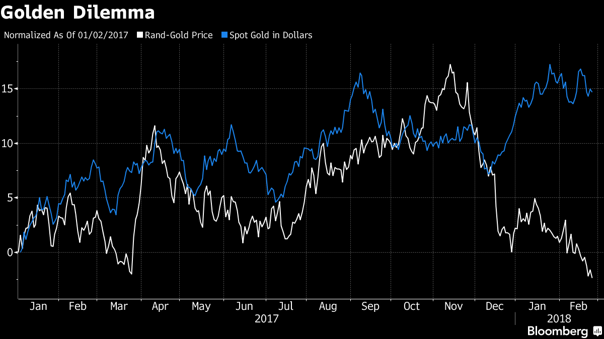 Deal Wizard of South African Gold Mining Is Scaring Investors