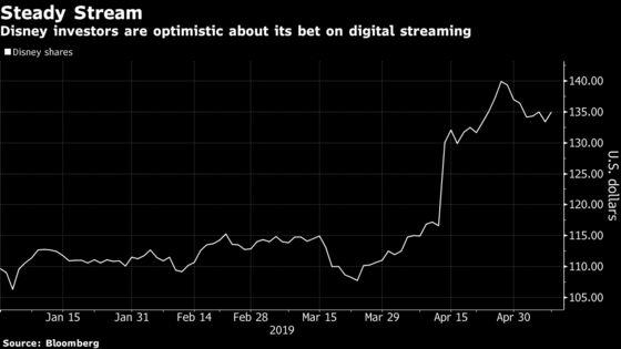 Disney Reassures Investors That Streaming Won't Break Bank