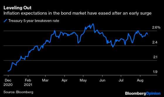 The Most Important Number of the Week Is 6.2%