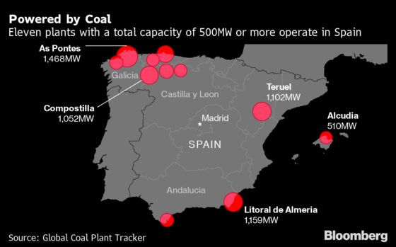 Spain Nears Life Without Coal Sooner Than Anyone Thought