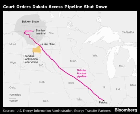 Pipeline Billionaire Girds for His Next War Over Dakota Access