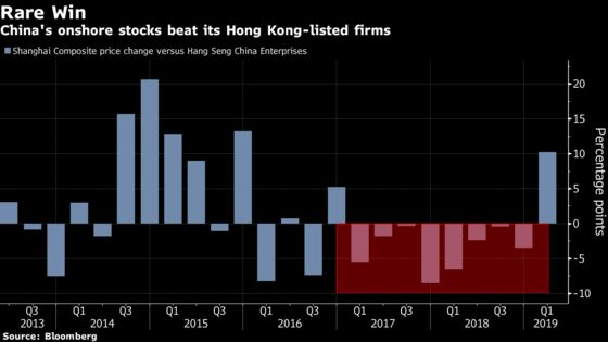 Chinese Stocks Wrap Up Best Quarter Since 2014 With a Huge Rally