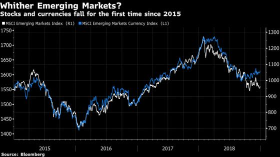Emerging Markets at Mercy of Trade and Fed After Painful 2018