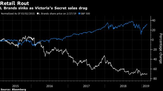 Bad Christmas for Victoria's Secret Means More Store Closings Ahead