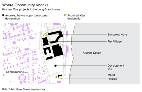Kushners' Beachfront Strip Eligible for Trump's Poor-Area Tax Perks