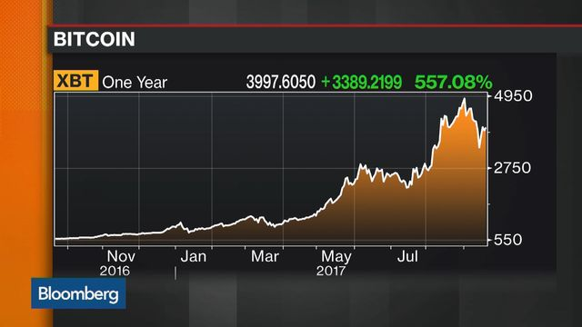 Bitcoin Is Likely to Split Again in November, Say Major Players