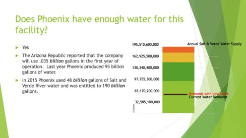 This slide is taken from the City of Phoenix's June 10 presentation about a Nestlé Waters bottling facility planned for western Phoenix.