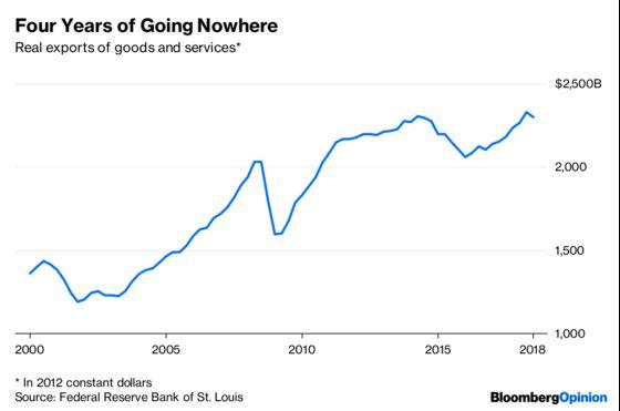 This Strange Expansion Might Set Up a Mundane Recession