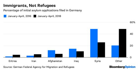 Merkel Will Ride Out This Crisis, Too