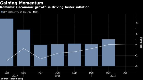 Romania Vows Tighter Market Control to Fight Inflation Surge