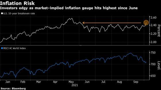 Stocks Rebound on Possible Debt Limit Extension: Markets Wrap