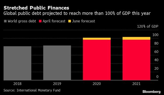 Government Debts May Hold Monetary Policy Hostage, BIS Warns