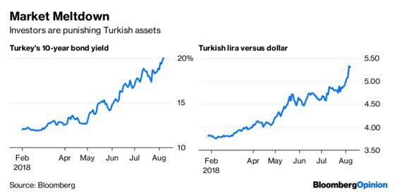 Turkey's Warning to ItalianEuroskeptics