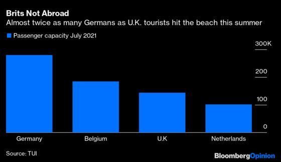 Tourist Season's Extended But Don't Let Your Guard Down