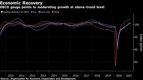 Tech Drop Exposes Doubts in U.S. Growth Optimism: Markets Wrap