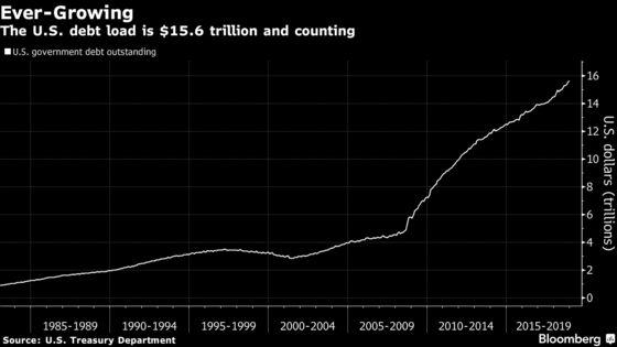 Treasury Has Wall Street Dreaming Up New Bond Ideas