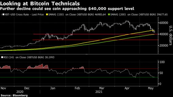 Bitcoin's Obstacles Mount Amid China Cryptocurrency Warning