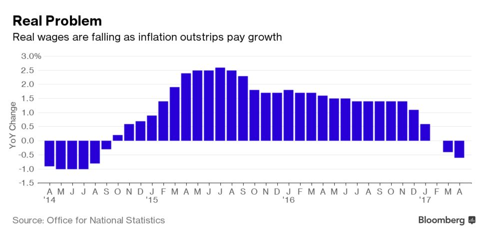 Quitting Your Job Means Wage Growth, Says Economist Leaving