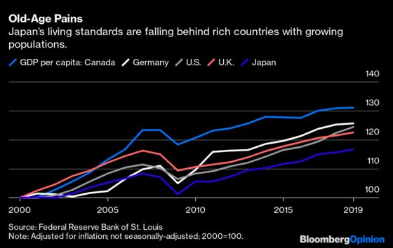 Old-Age Is the Next Global Economic Threat