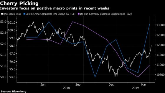 The Data German Stocks Care Most About Is China's Data