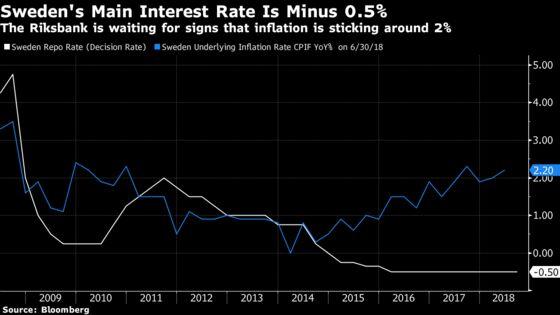 Swedish Krona at Crisis Levels 11 Days Before Historic Election