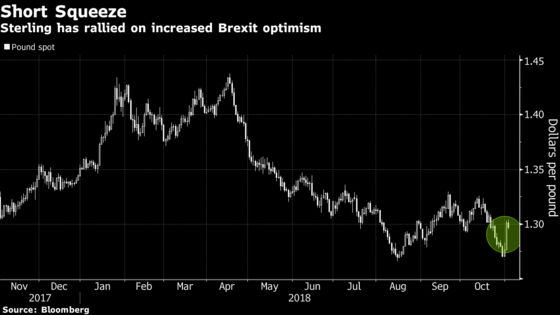 Some Analysts Think the Pound Could Head for $1.35