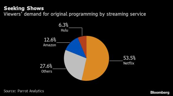 With MGM, Amazon's Big Audience Finally Gets the Hits They Crave