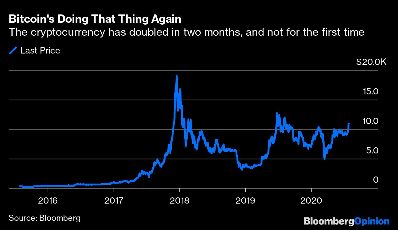 bitcoin kaina 5 metai