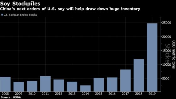 U.S. Corn, Poultry `On Table' During China Talks, Perdue Says