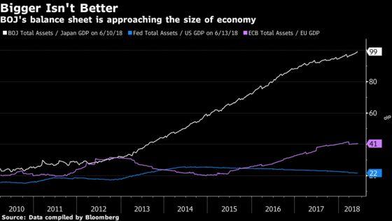 Kuroda's Right-Hand Man Has Keen Eye on Side Effects of Stimulus