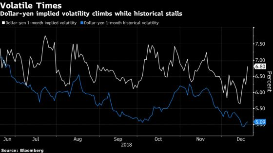 Banks Say They Aren't Cashing In on This Market Turmoil