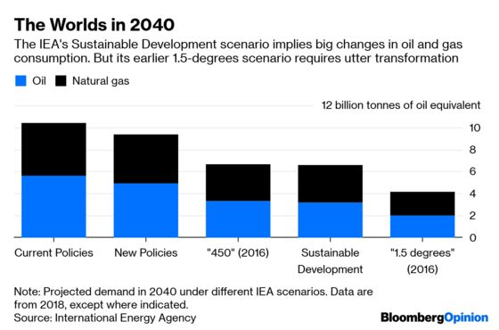 Why a Fight About Energy in 2040 Matters Right Now