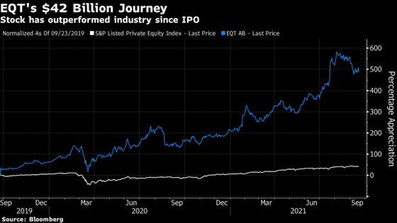 EQT Boss Confident Insider Probe Won't Derail Global Expansion