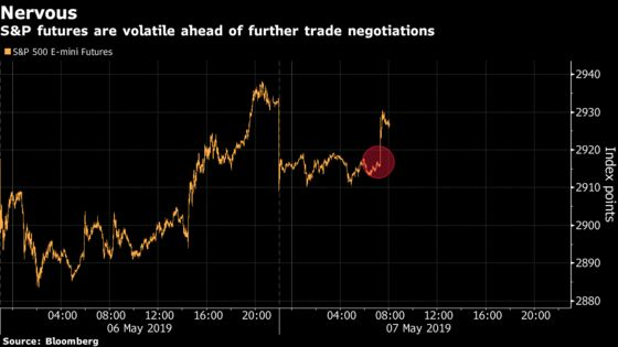 U.S. Futures Trim Losses After China's Liu Plans U.S. Trade Trip
