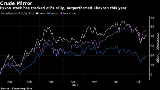 Exxon Rides Plastics Boom to Highest Profit in More Than 2 Years