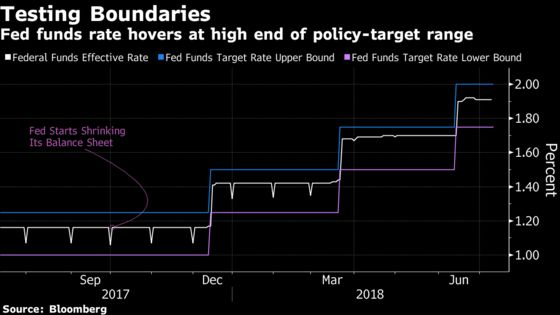 U.S. Yield Curve to Invert in Mid-2019, Morgan Stanley Says