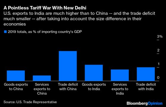 Bye, Tariff Man. Biden's India Play Must Be Apps