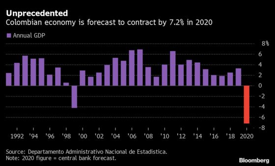 Japan's Pre-Emergency Growth Could Point to Resilience: Eco Week