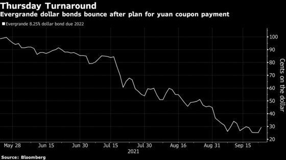 China Urges Evergrande to Avoid Default, Repay Retail Investors