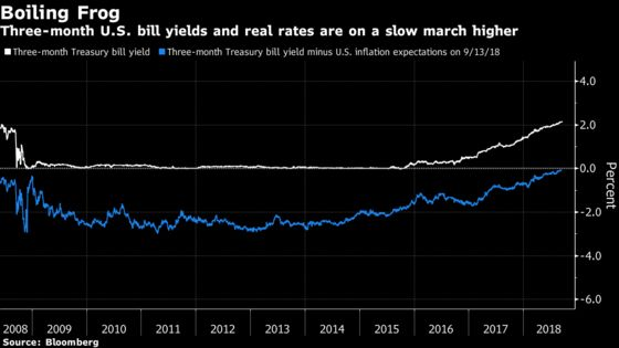 Goldman Says Rising U.S. Rates 'Boiling the Frog' of Risk Assets