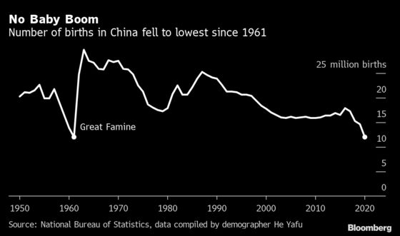 Here's What's Needed to Boost China's Falling Birth Rate