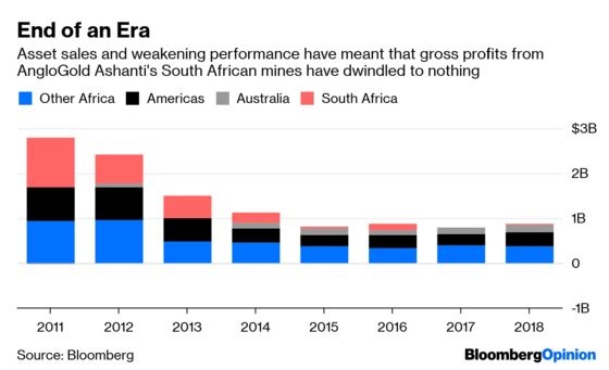 South Africa's Golden Age Is Dead. Good Riddance