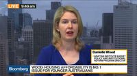relates to Young Australians Are Seeing Their Wealth Stagnate, Grattan's Wood Says