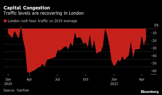 British Consumers Started the Big Splurge, Real-Time Data Show